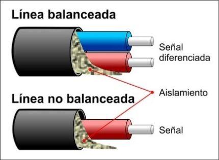 cables_bal_desbal